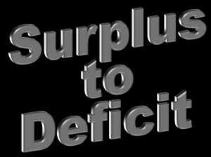 Surplus-deficit