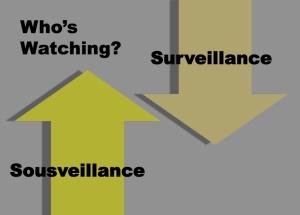 SousveillanceSurveillance