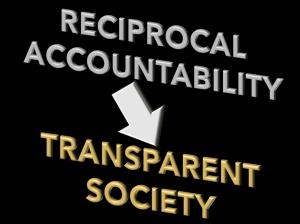 ReciprocalAccountability