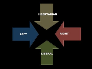 LIBERAL-LIBERTARIAN-RIGHT-LEFT