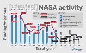 nasa-funding-cuts