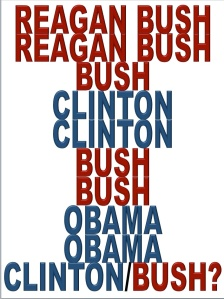 REAGAN-BUSH-CLINTON