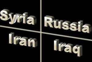 Syria-Russia-Iran-Iraq