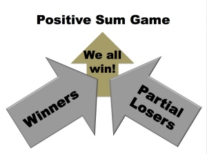 Positive-Sum-Game