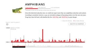 amphibians-extinction