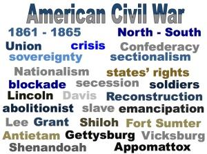 civil-war-word-cloud