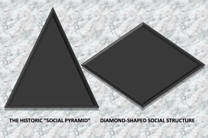 diamond-social-structure