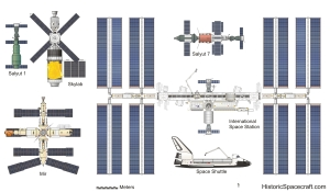 ISS_Size_Comparison_1200x700_RK2011